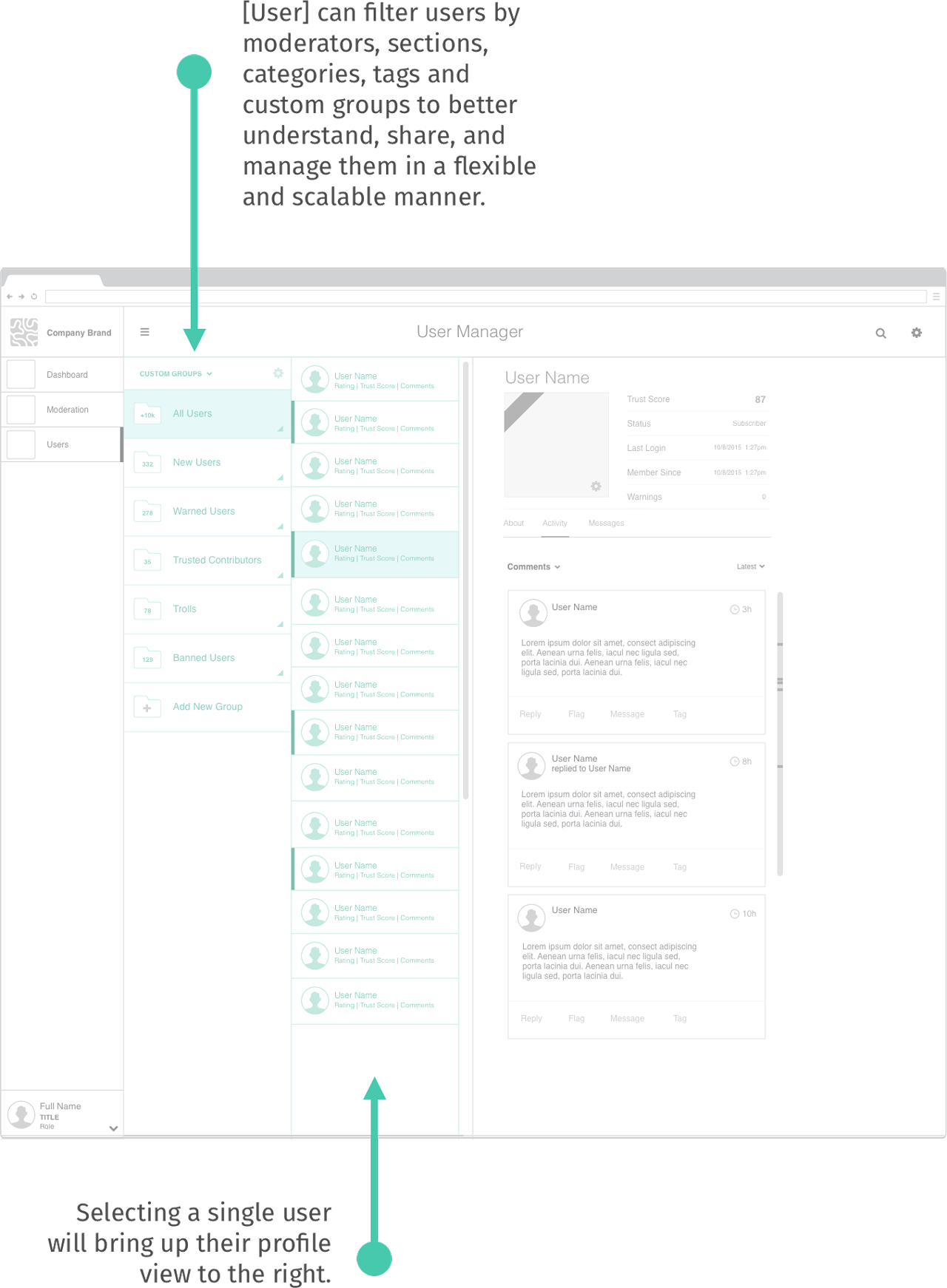 Road Map Of Project%0A User Story